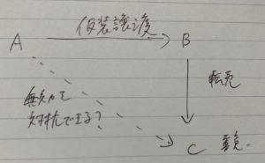 構成図の見本